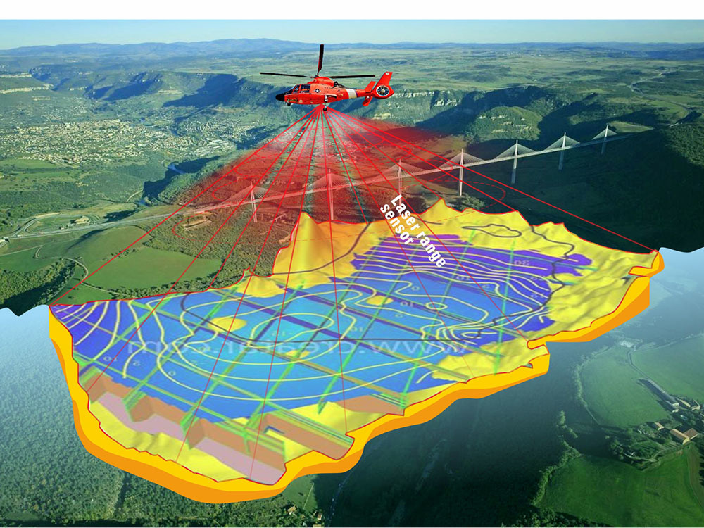 Geographic and geomorphic scanning and mapping