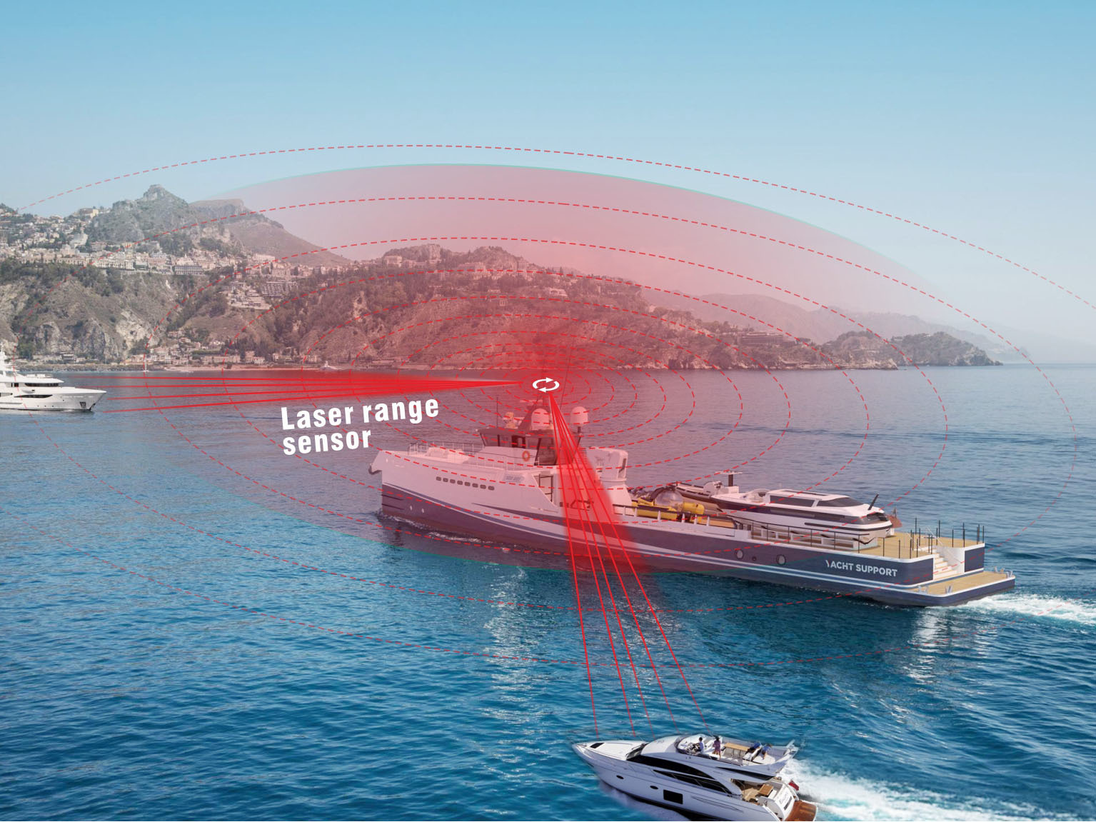 Ship navigation and landing safety and security