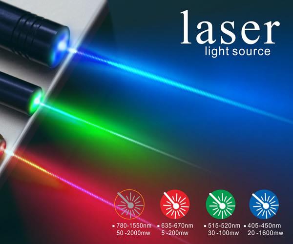 Common laser wavelength spectrum
